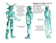 Character Sheet, Yuurei