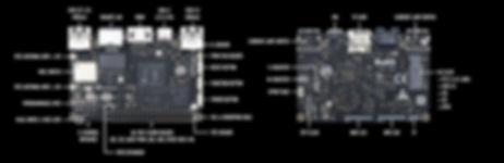 vim3_port_labels.jpg
