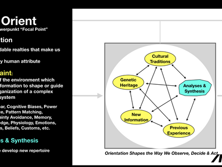 Constraint-Led Approach (CLA) and the OODA Loop