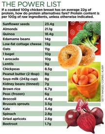 http://healthfitnessboss.com/wp-content/uploads/2014/08/protein2.jpg