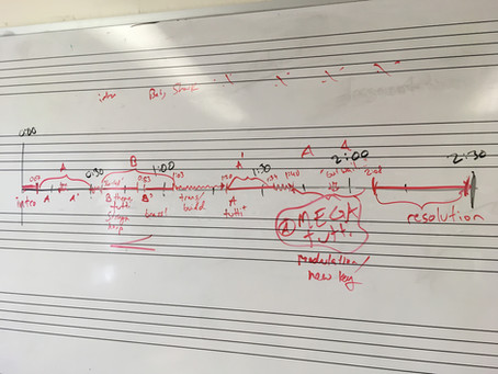HS composers of NorCal converge on UC Davis for Young Composers Workshop
