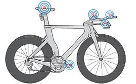 Time Trial Bike Contact Points