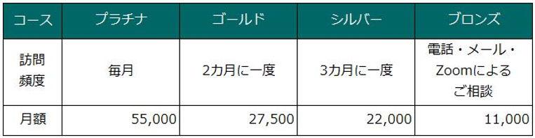 2021-04-02 23_42_24-庶務 01-面談-02 料金表(税務)