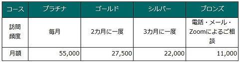 2021-04-02 23_37_53-庶務 01-面談-02 料金表(税務)