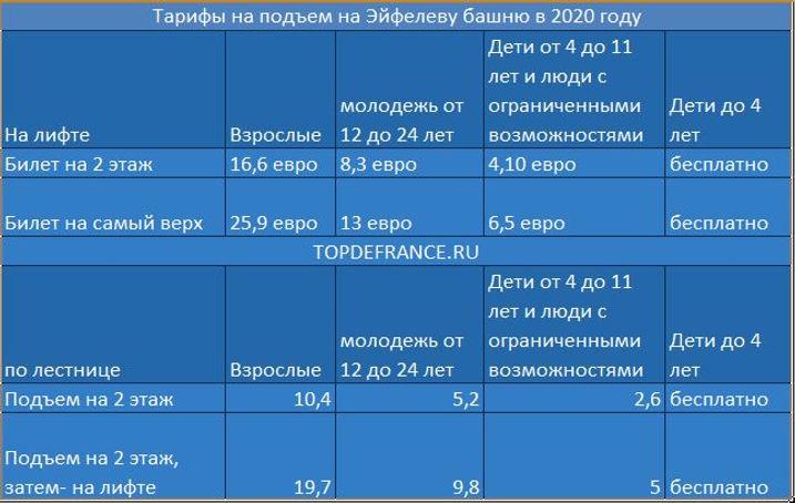 тарифы эйф.JPG