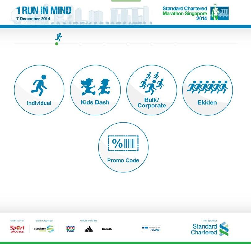Stan Chart Marathon Singapore