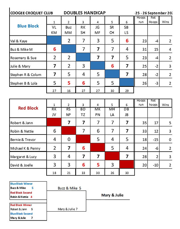 201014 Scores.jpg