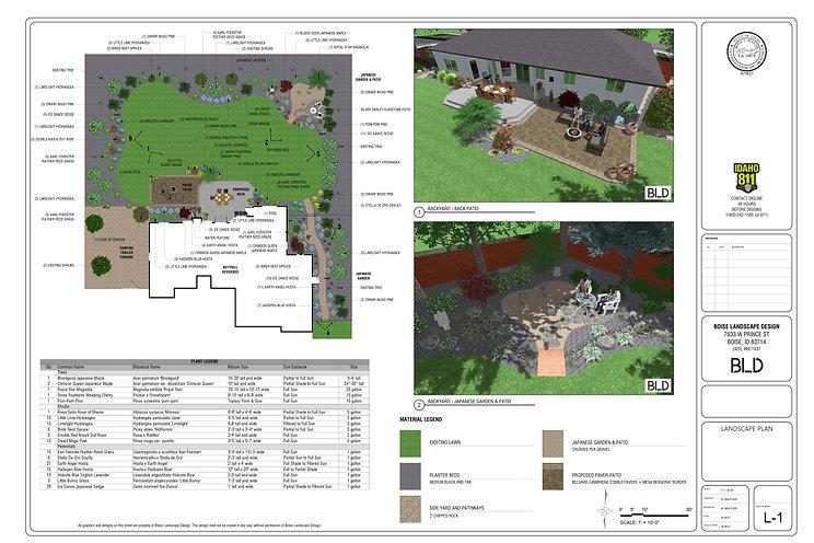 Eagle Backyard Landscape Design