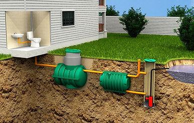 схема септика сервис в спб Росток Rostok загородная канализация для дачи и дома продажа выбор бюджетный работа монтажу септика емкость слив фото