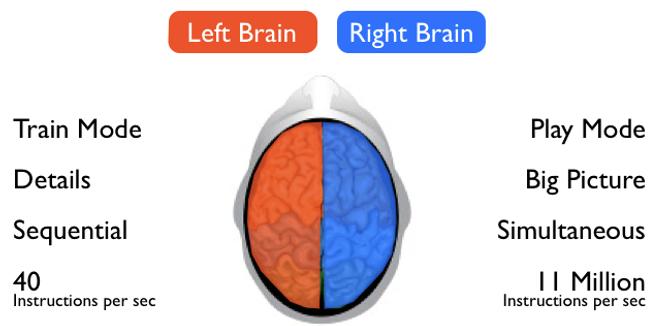 Mind Training Headset