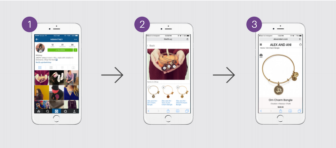 Tracking Influencer Sales in Instagram with Pepperjam + Curalate