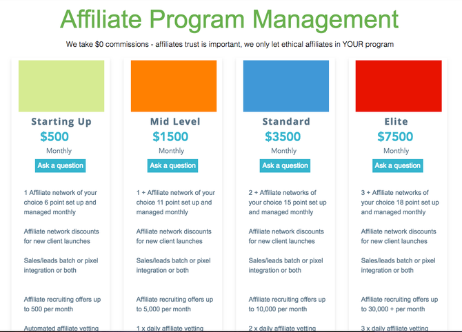 Affiliate Programs Increase Traffic! Get Ready for 2019!