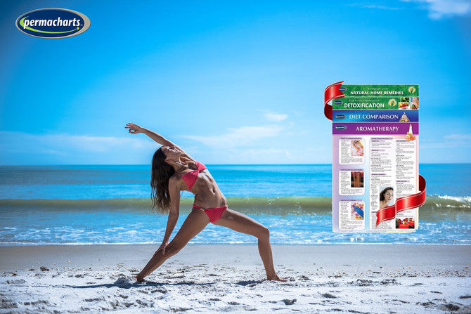Yoga - Health - Fitness - Affiliates and Influencers Sign up for Permacharts in LinkShare!