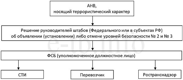 АНВ ФСБ.png