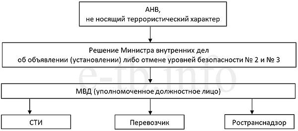 АНВ МВД.png
