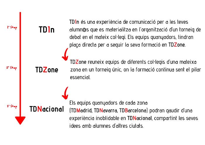 Dossier TDXBarcelona (4).png