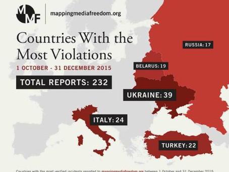 Growing Pressure on Europe's Journalists and Media Pluralism