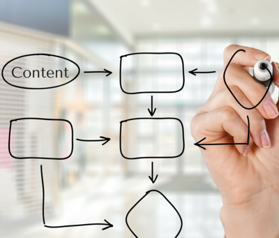 Content Syndication: Making Your Content Go Further
