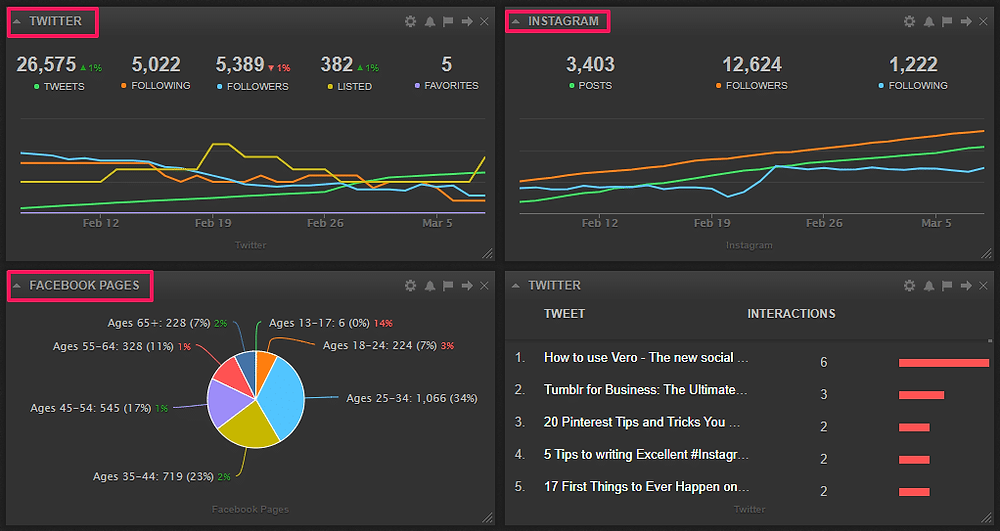 social analytics dashboard