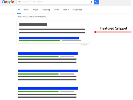 What is Featured Snippet and How to get your Content in SERP ?