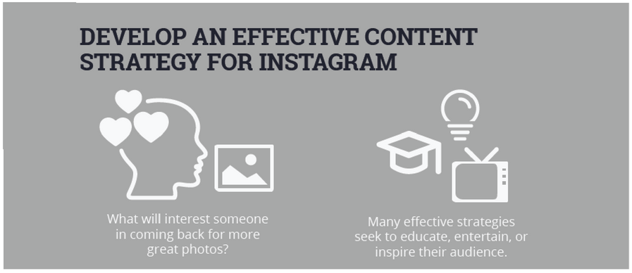 content strategy for Instagram