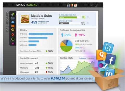 sproutSocial social media management screen