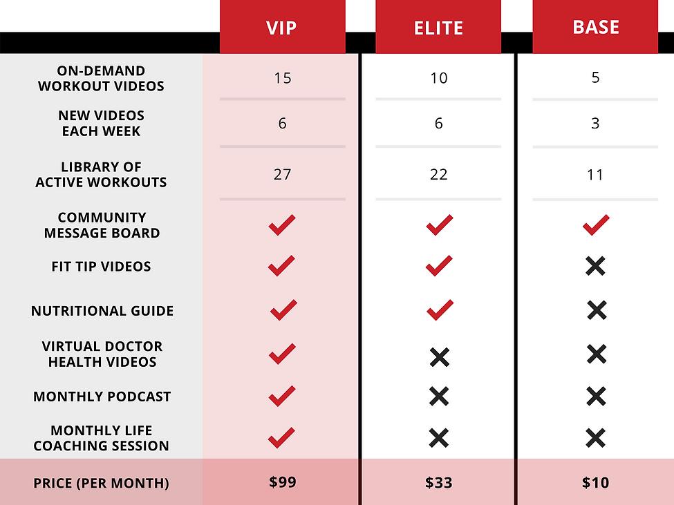 3MF Mobile Comparison Chart_Larger.png