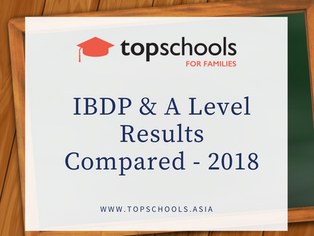 IBDP & A Level Results Compared - 2018