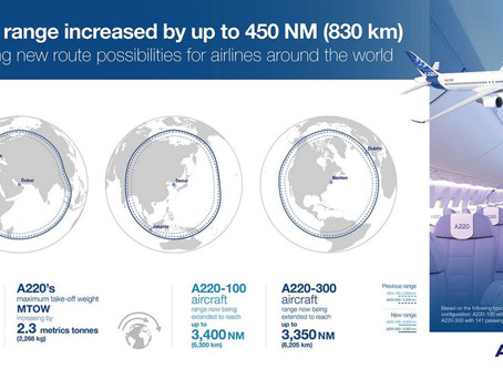Airbus intends to increase the range of flights of aircraft A220