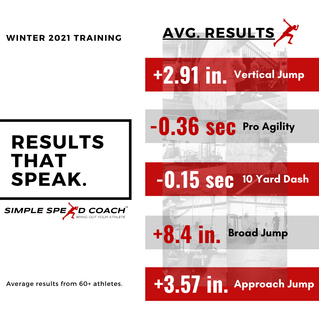 Winter2020_2021_training_results_avg.png