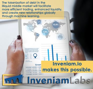 Inveniam Labs Social Post 001