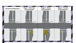 Street Lighting & Traffic Signal Installation at Black Creek Dr & Eglinton Ave W