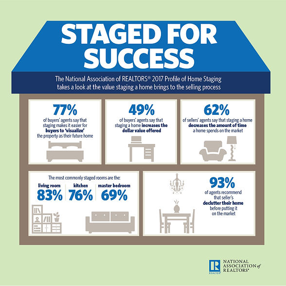 2017-home-staging-report-infographic-07-