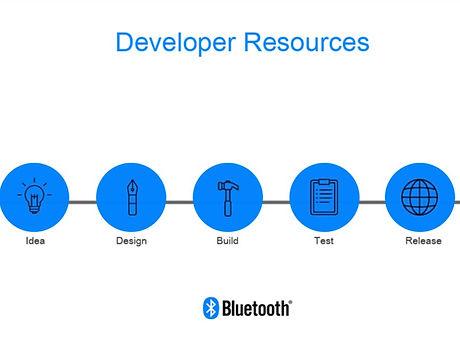 Developer Resources.JPG