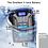 Thumbnail: NANO ONE  NANO Battery,14.8V,50Wh; with D-tap,USB A/USB C/Micro USB