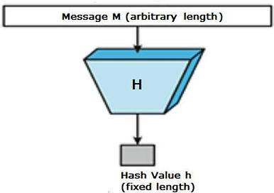 hash_functions.jpg