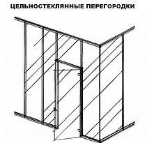 Стеклянные перегородки в Калининграде