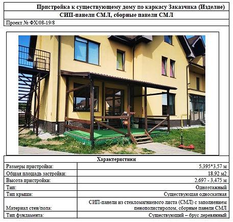 Сип панели, СМЛ, стекломагниевый лист, Калининград