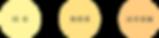 【大和国HP】サプリなバナナ3つの特徴.png