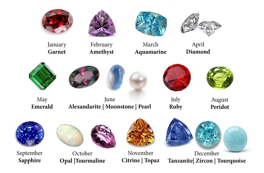 birthstones-gemstones