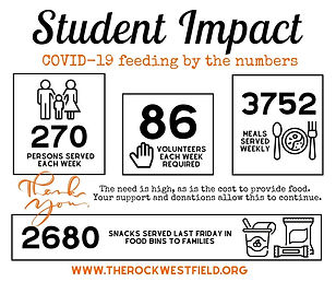Copy of food rescue did you know COVID19