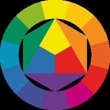 Le cercle chromatique pour la colorimétrie