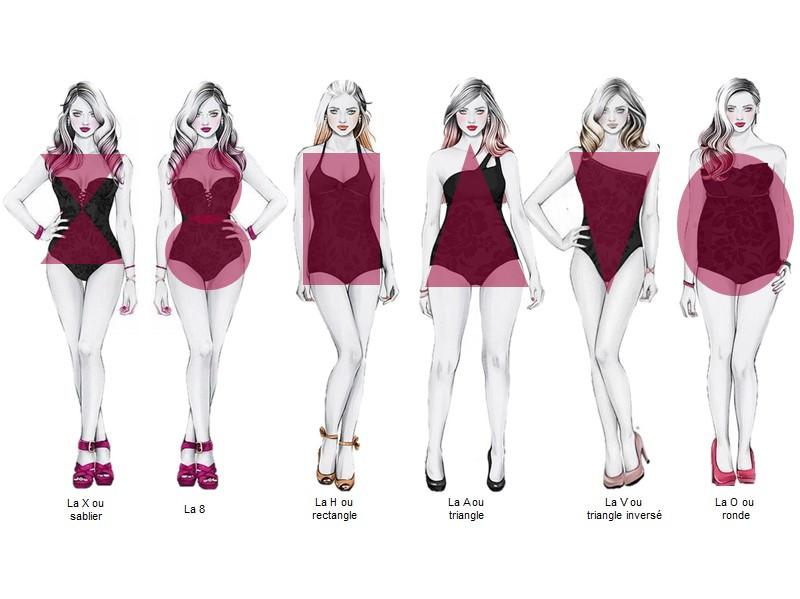 Les 6 types de morphologie féminine selon TD Style pour conseil en image