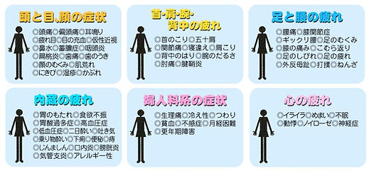 鍼灸の適応症.jpg