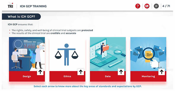 What is GCP ICH E6 (R2) Good Clinical Practice GCP e-learning training course Risk Based Monitoring Risk-Based Quality Management