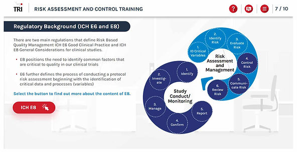Regulatory Background ICH E6 (R2) E8 Clinical Trial Study Risk Assessment and Control e-learning training course Risk Based Monitoring Risk-Based Quality Management