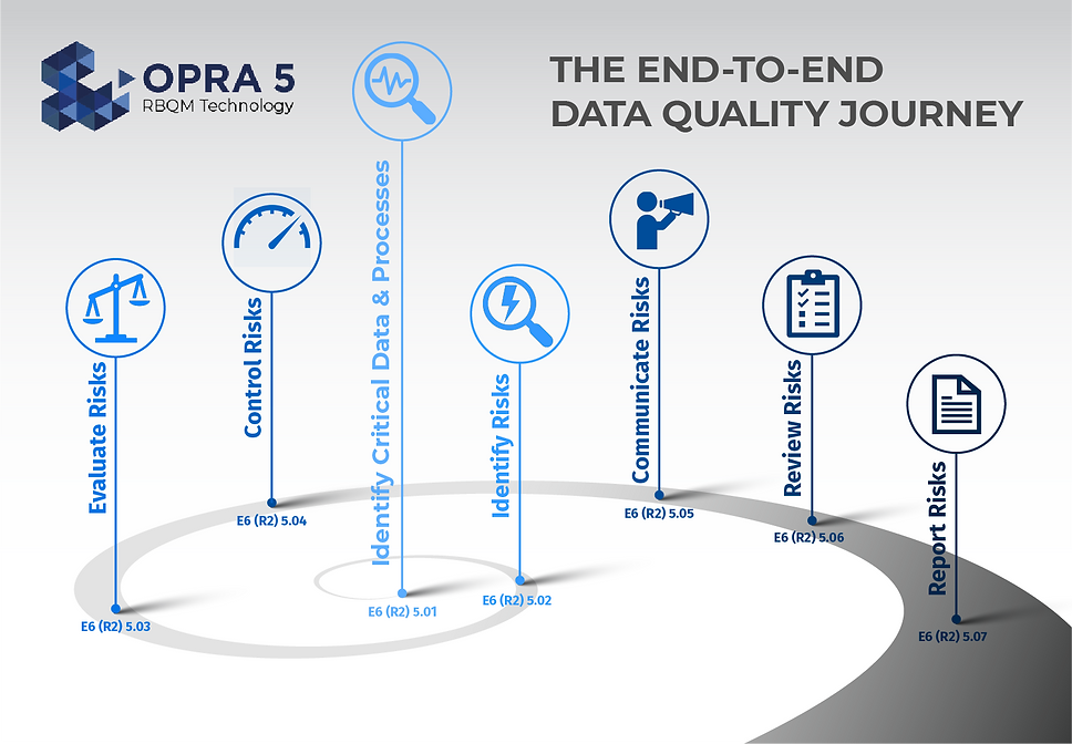 20210621 OPRA Data Journey v6.png