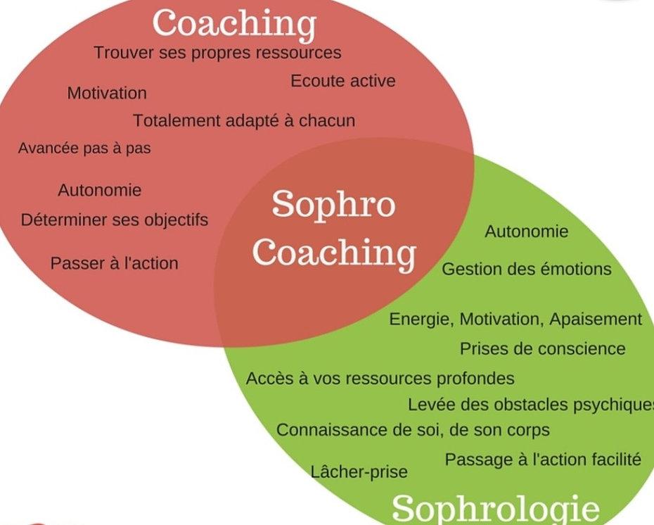 photo sophro coaching.jpg