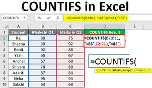 Learn Excel – Part 13 – COUNTIF & COUNTIFS Functions