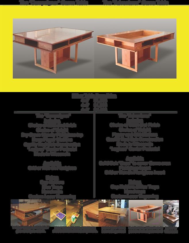 Tables Handout.png